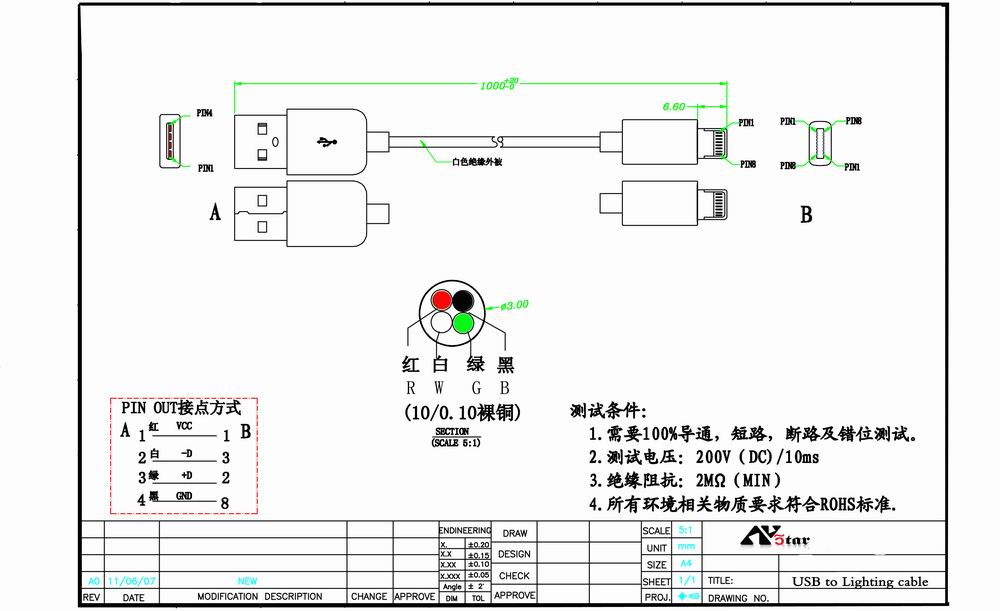 xbox 360 power cord wiring diagram images xbox 360 power cord asus usb cable wiring diagram on iphone 5 power cord